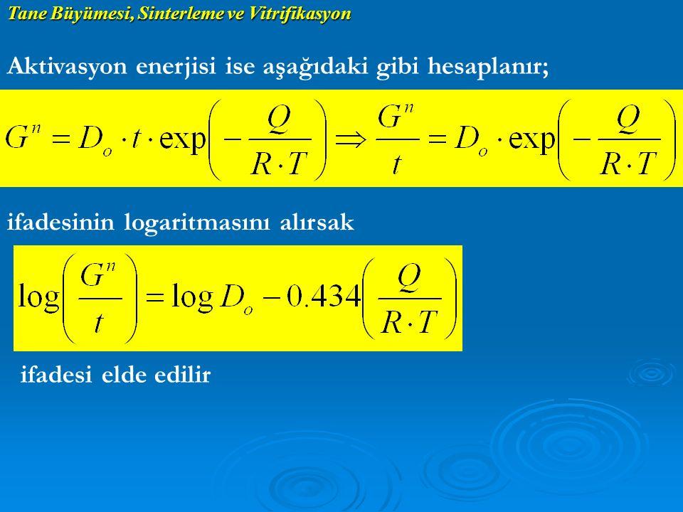 Tane Büyümesi, Sinterleme ve Vitrifikasyon Aktivasyon enerjisi ise aşağıdaki gibi hesaplanır; ifadesinin logaritmasını alırsak ifadesi elde edilir
