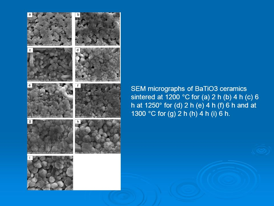 SEM micrographs of BaTiO3 ceramics sintered at 1200 °C for (a) 2 h (b) 4 h (c) 6 h at 1250° for (d) 2 h (e) 4 h (f) 6 h and at 1300 °C for (g) 2 h (h)