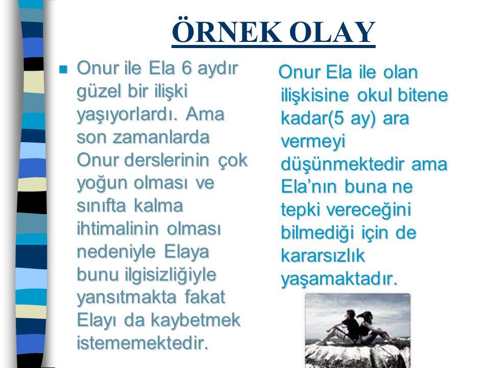 ÖRNEK OLAY n Onur ile Ela 6 aydır güzel bir ilişki yaşıyorlardı.