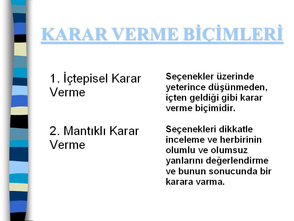 KARAR VERME BİÇİMLERİ