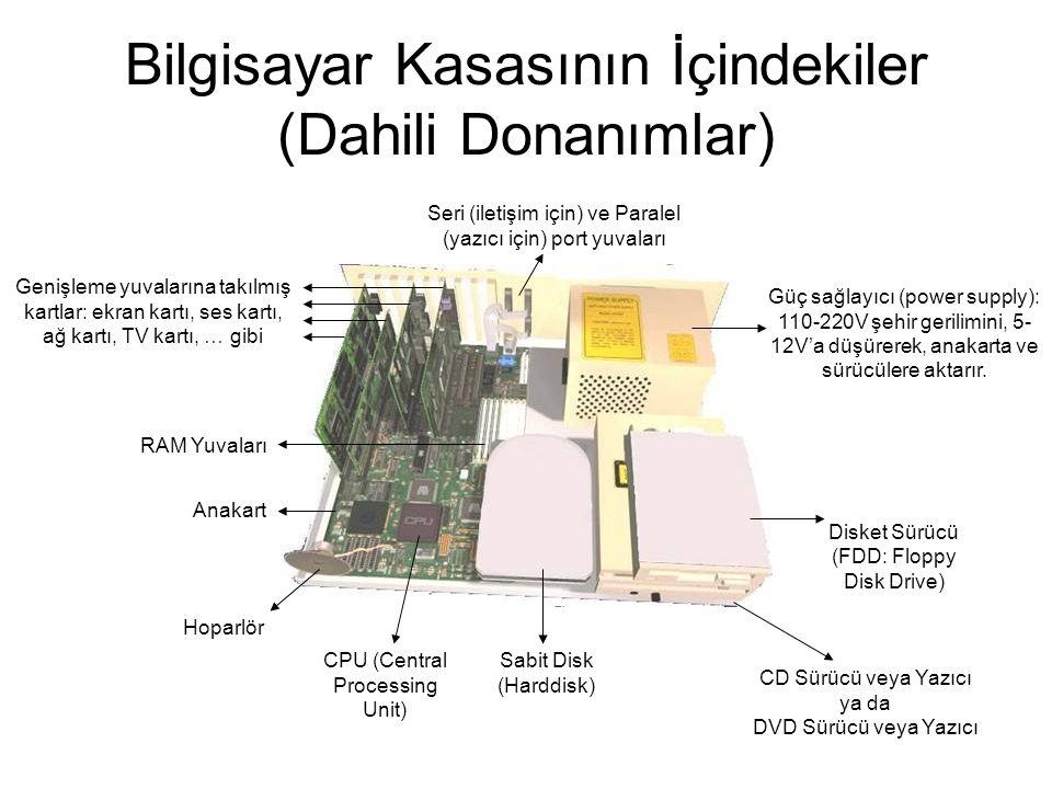 Bilgisayar Kasasının İçindekiler (Dahili Donanımlar) Seri (iletişim için) ve Paralel (yazıcı için) port yuvaları Güç sağlayıcı (power supply): 110-220V şehir gerilimini, 5- 12V'a düşürerek, anakarta ve sürücülere aktarır.