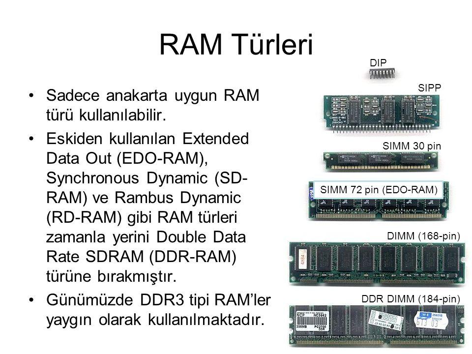 Sadece anakarta uygun RAM türü kullanılabilir.