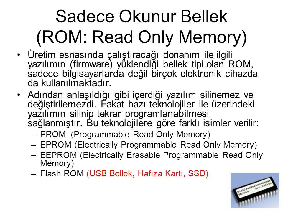 Sadece Okunur Bellek (ROM: Read Only Memory) Üretim esnasında çalıştıracağı donanım ile ilgili yazılımın (firmware) yüklendiği bellek tipi olan ROM, sadece bilgisayarlarda değil birçok elektronik cihazda da kullanılmaktadır.