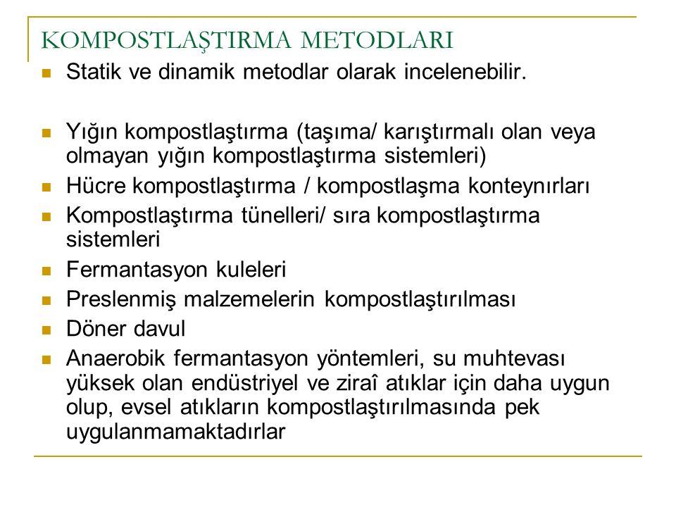 KOMPOSTLAŞTIRMA METODLARI Statik ve dinamik metodlar olarak incelenebilir. Yığın kompostlaştırma (taşıma/ karıştırmalı olan veya olmayan yığın kompost
