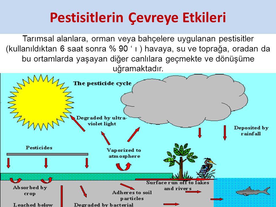 Pestisitlerin Çevreye Etkileri Tarımsal alanlara, orman veya bahçelere uygulanan pestisitler (kullanıldıktan 6 saat sonra % 90 ' ı ) havaya, su ve top
