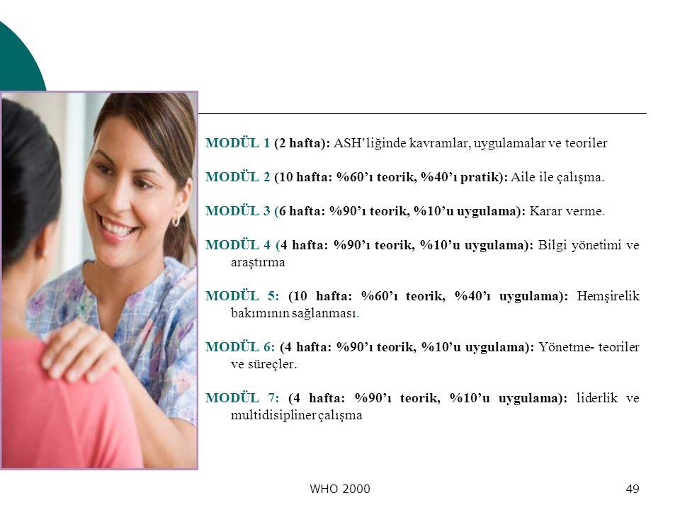 WHO 200049 MODÜL 1 (2 hafta): ASH'liğinde kavramlar, uygulamalar ve teoriler MODÜL 2 (10 hafta: %60'ı teorik, %40'ı pratik): Aile ile çalışma. MODÜL 3