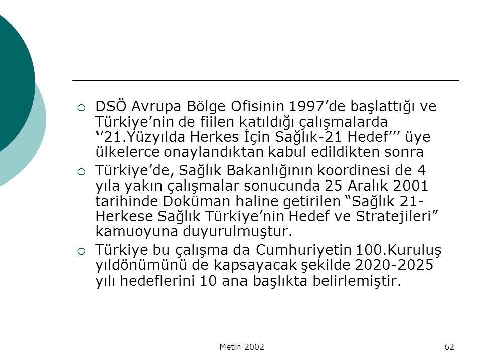 Metin 200262  DSÖ Avrupa Bölge Ofisinin 1997'de başlattığı ve Türkiye'nin de fiilen katıldığı çalışmalarda ''21.Yüzyılda Herkes İçin Sağlık-21 Hedef'