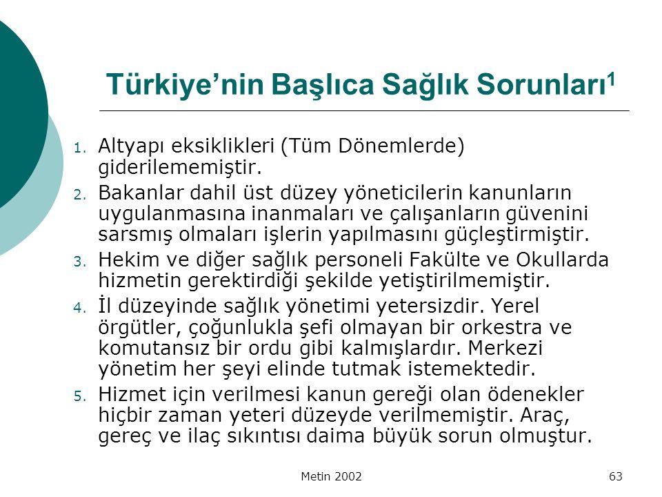 Metin 200263 Türkiye'nin Başlıca Sağlık Sorunları 1 1. Altyapı eksiklikleri (Tüm Dönemlerde) giderilememiştir. 2. Bakanlar dahil üst düzey yöneticiler