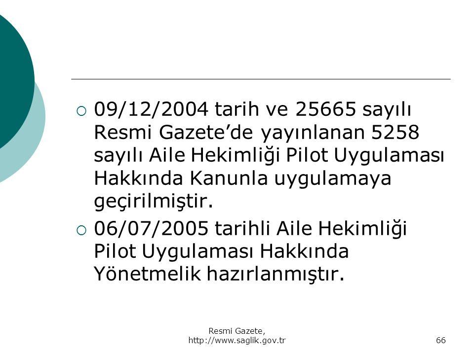 Resmi Gazete, http://www.saglik.gov.tr66  09/12/2004 tarih ve 25665 sayılı Resmi Gazete'de yayınlanan 5258 sayılı Aile Hekimliği Pilot Uygulaması Hak