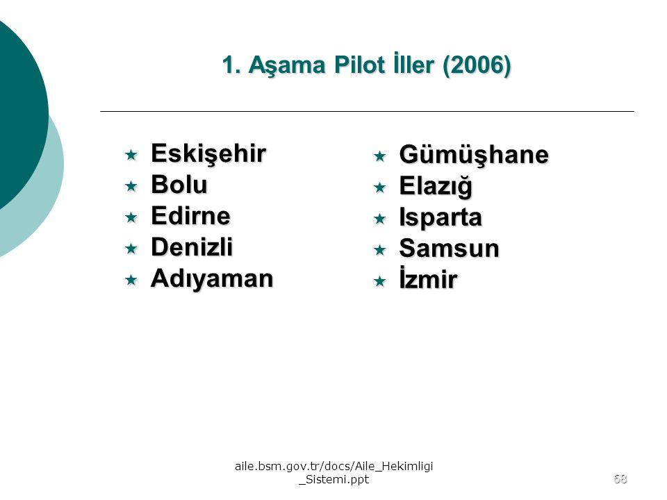 aile.bsm.gov.tr/docs/Aile_Hekimligi _Sistemi.ppt68 68 1. Aşama Pilot İller (2006)  Eskişehir  Bolu  Edirne  Denizli  Adıyaman  Gümüşhane  Elazı