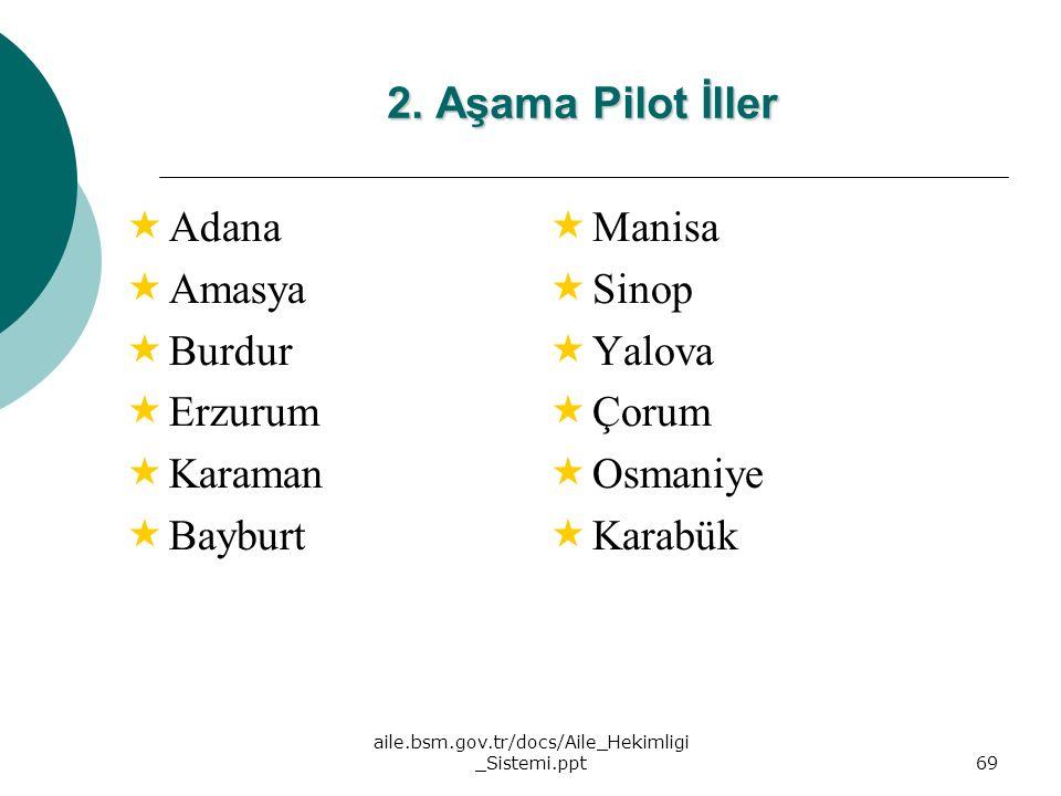 aile.bsm.gov.tr/docs/Aile_Hekimligi _Sistemi.ppt69 2. Aşama Pilot İller  Adana  Amasya  Burdur  Erzurum  Karaman  Bayburt  Manisa  Sinop  Yal