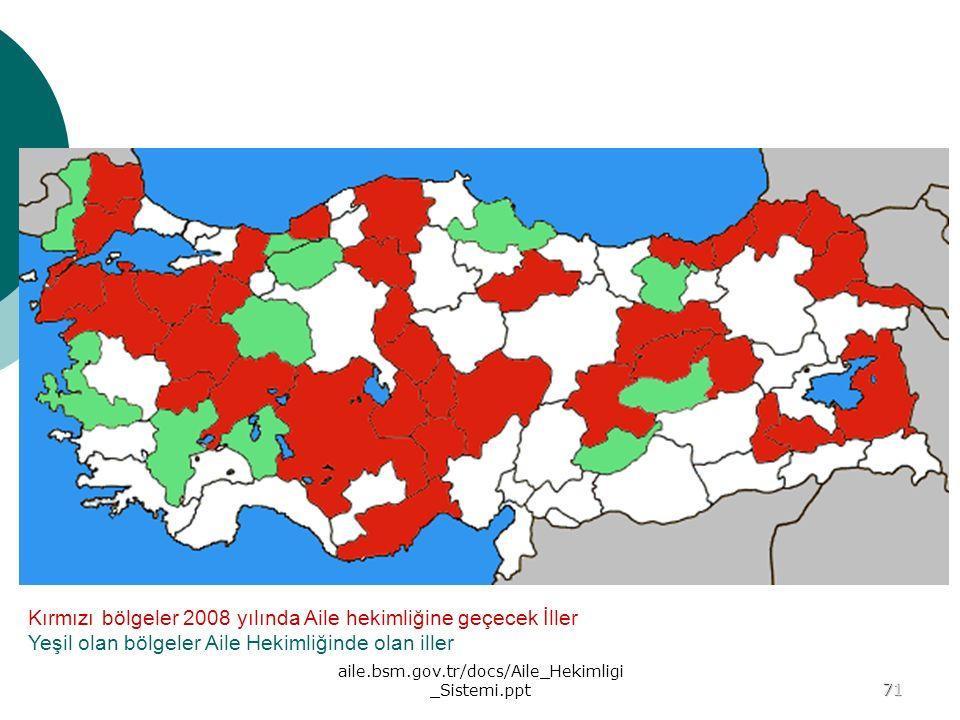 aile.bsm.gov.tr/docs/Aile_Hekimligi _Sistemi.ppt71 71 Kırmızı bölgeler 2008 yılında Aile hekimliğine geçecek İller Yeşil olan bölgeler Aile Hekimliğin