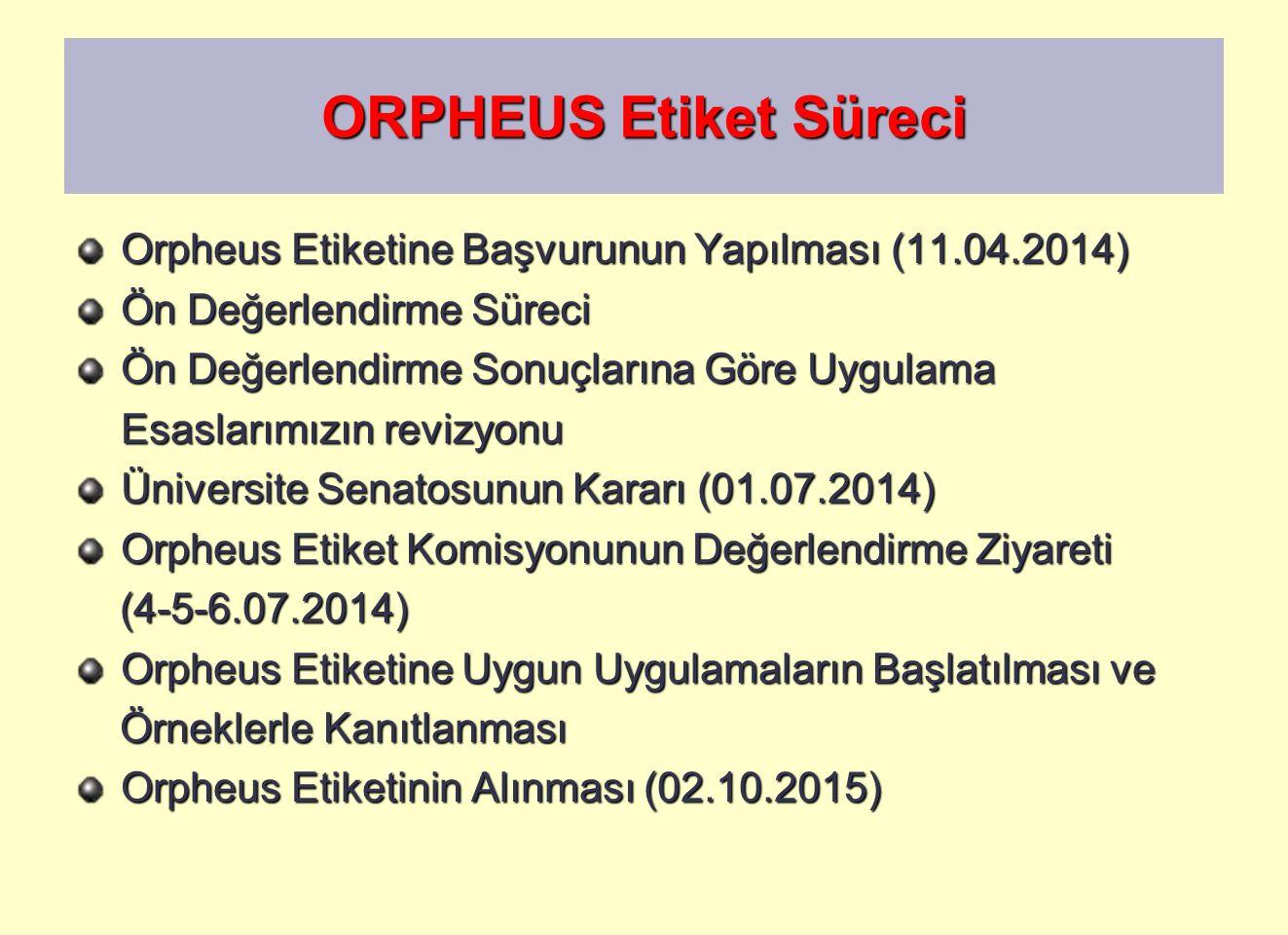 ORPHEUS Etiket Süreci Orpheus Etiketine Başvurunun Yapılması (11.04.2014) Orpheus Etiketine Başvurunun Yapılması (11.04.2014) Ön Değerlendirme Süreci