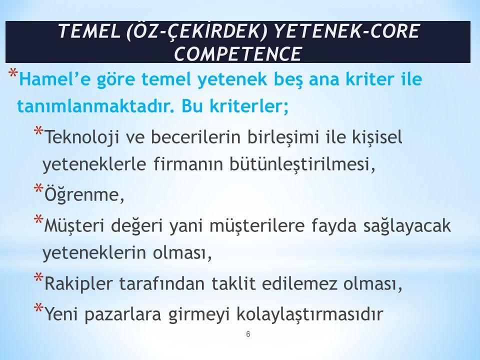 * Hamel'e göre temel yetenek beş ana kriter ile tanımlanmaktadır. Bu kriterler; * Teknoloji ve becerilerin birleşimi ile kişisel yeteneklerle firmanın