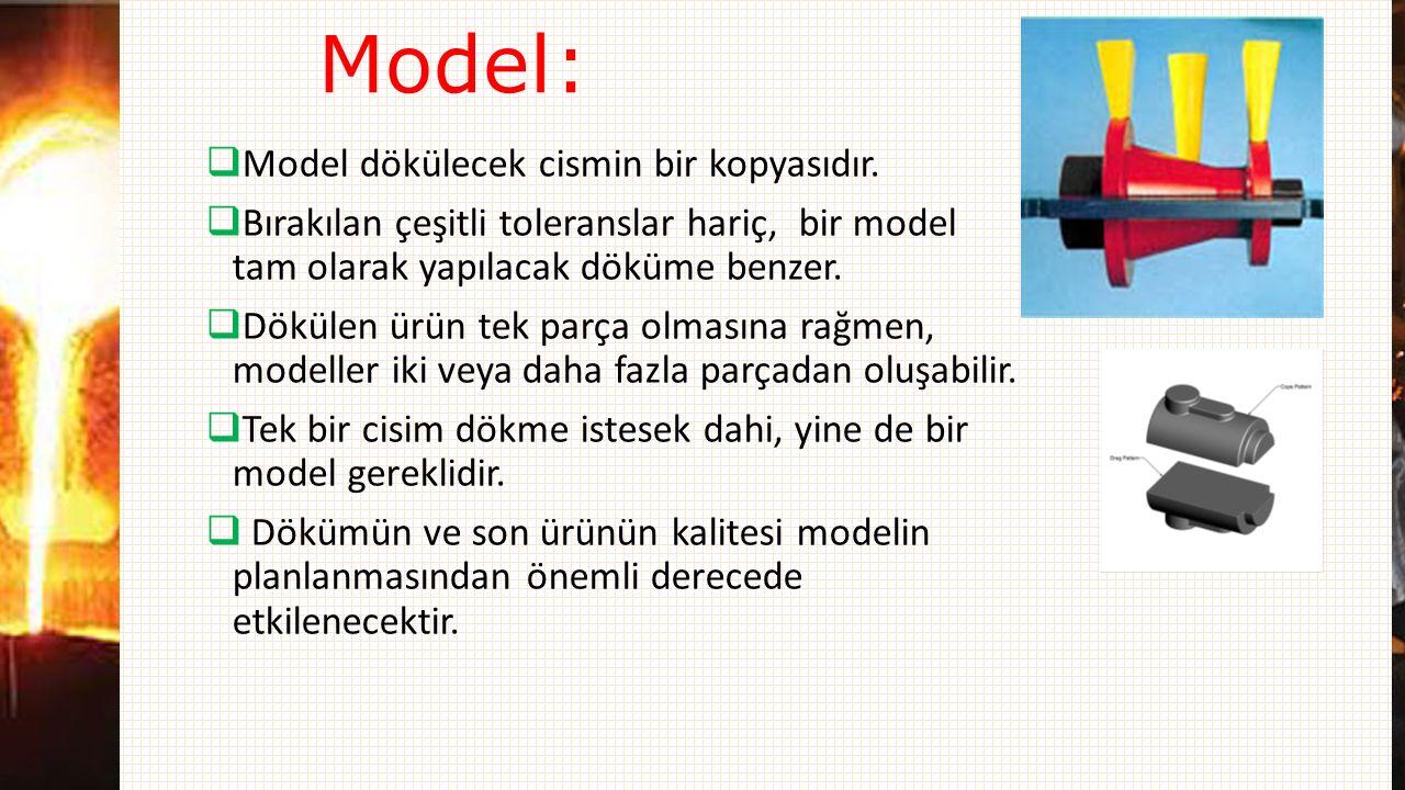 Model:  Model dökülecek cismin bir kopyasıdır.  Bırakılan çeşitli toleranslar hariç, bir model tam olarak yapılacak döküme benzer.  Dökülen ürün te