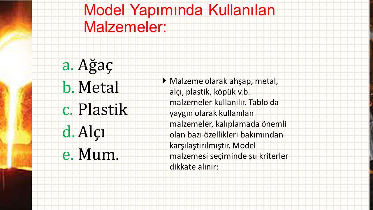 Model Yapımında Kullanılan Malzemeler: a.Ağaç b.Metal c.Plastik d.Alçı e.Mum.  Malzeme olarak ahşap, metal, alçı, plastik, köpük v.b. malzemeler kull