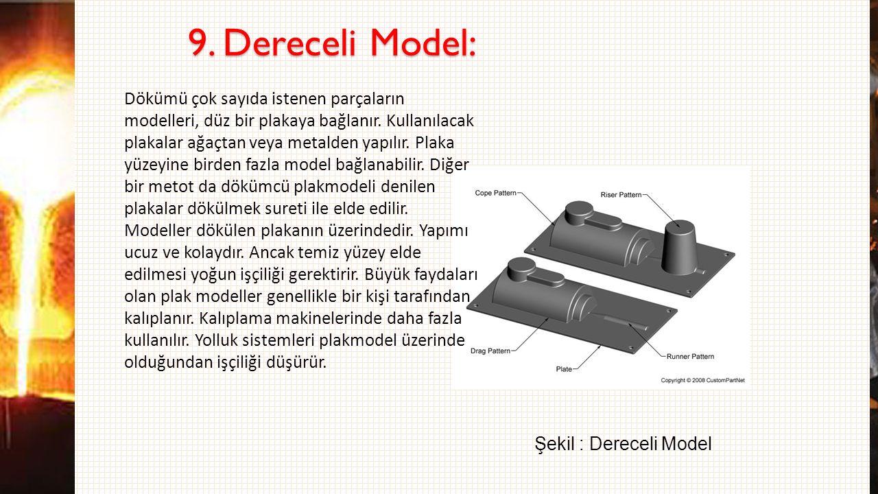 9. Dereceli Model: Şekil : Dereceli Model Dökümü çok sayıda istenen parçaların modelleri, düz bir plakaya bağlanır. Kullanılacak plakalar ağaçtan veya