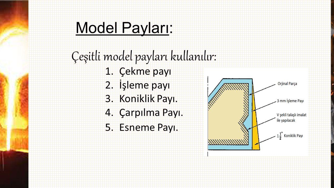 Model Payları: Çeşitli model payları kullanılır: 1.Çekme payı 2.İşleme payı 3.Koniklik Payı. 4.Çarpılma Payı. 5.Esneme Payı.