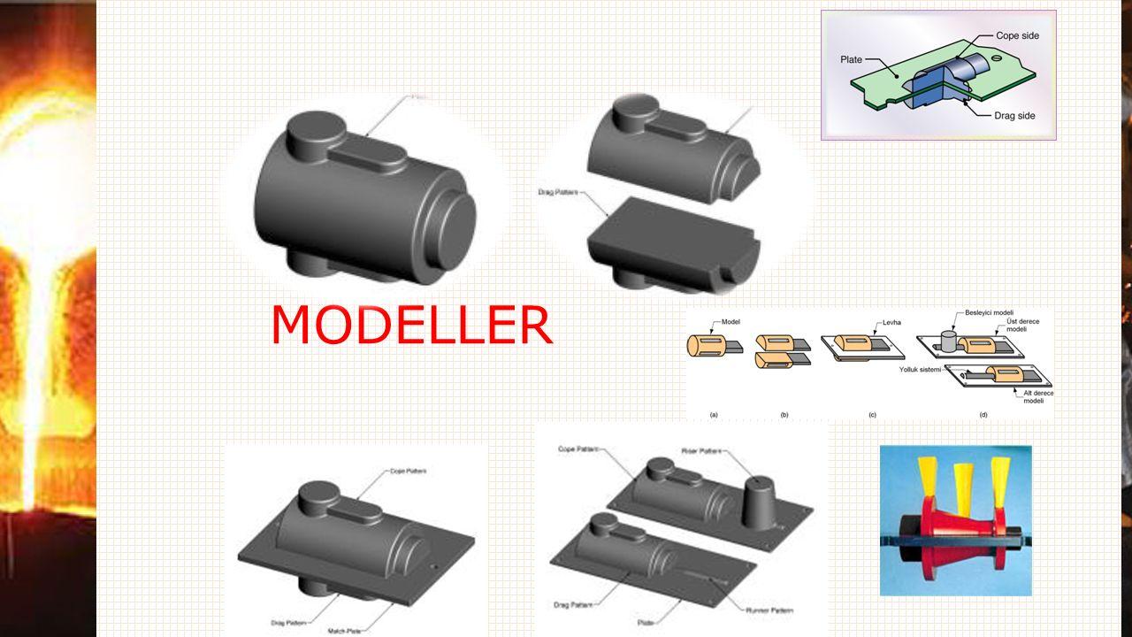 Modeller kalıplama sırasında, dökülecek sıvı metalin dolduracağı boşluğu elde etmek için kullanılırlar.