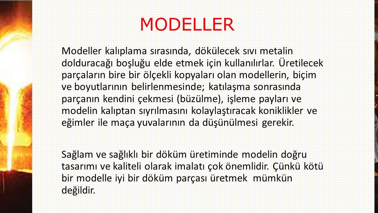 Model Çeşitleri: 1.Tek Parça Model.2.Parçalı Model.