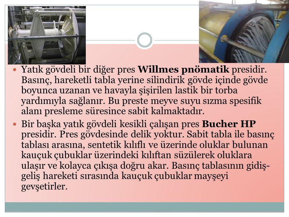 Yatık gövdeli bir diğer pres Willmes pnömatik presidir.