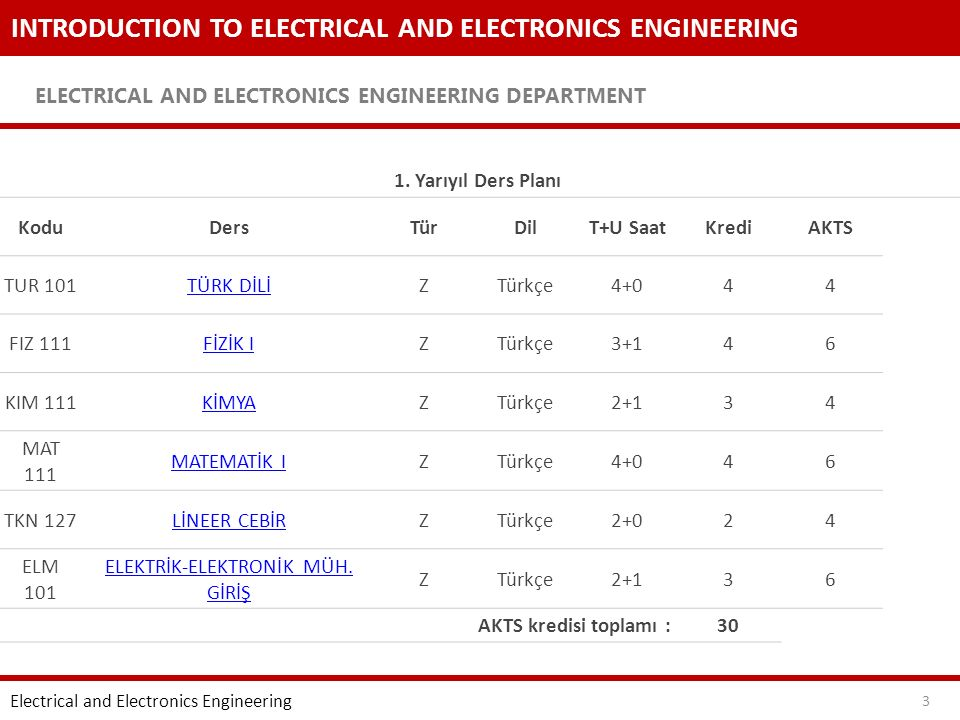 INTRODUCTION TO ELECTRICAL AND ELECTRONICS ENGINEERING ELECTRICAL AND ELECTRONICS ENGINEERING DEPARTMENT 14 Electrical and Electronics Engineering