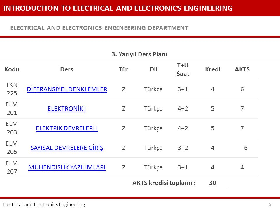 INTRODUCTION TO ELECTRICAL AND ELECTRONICS ENGINEERING ELECTRICAL AND ELECTRONICS ENGINEERING DEPARTMENT 5 Electrical and Electronics Engineering 3.