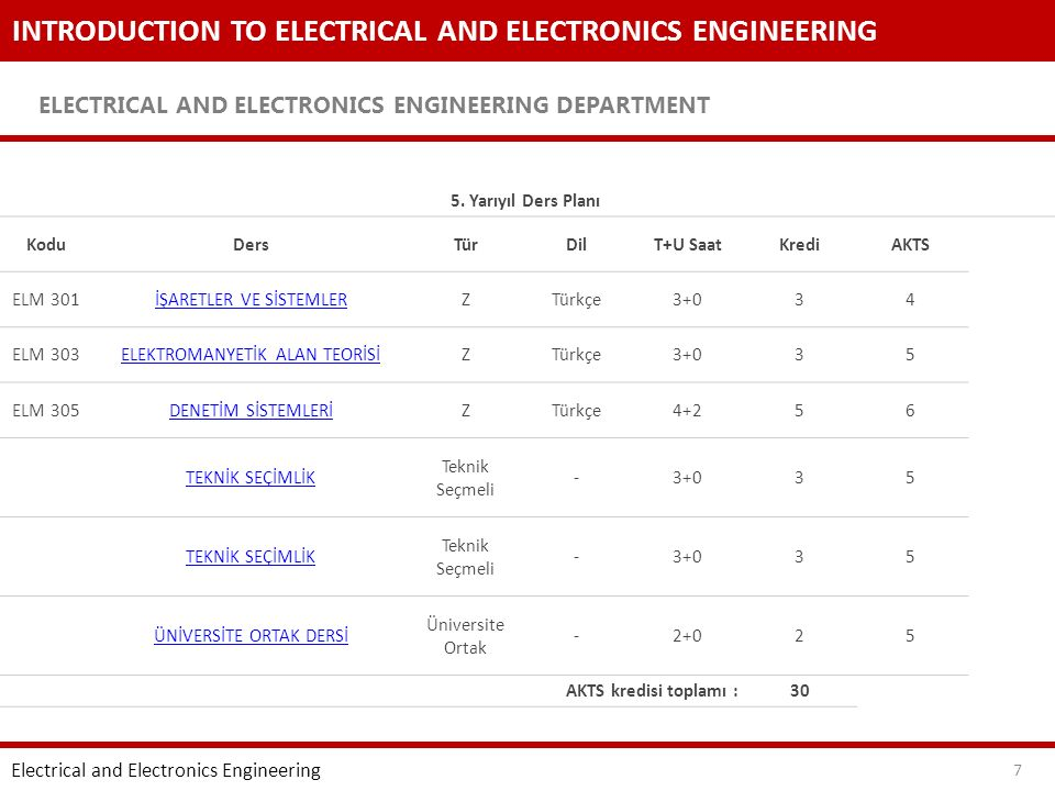 INTRODUCTION TO ELECTRICAL AND ELECTRONICS ENGINEERING ELECTRICAL AND ELECTRONICS ENGINEERING DEPARTMENT 8 Electrical and Electronics Engineering 6.