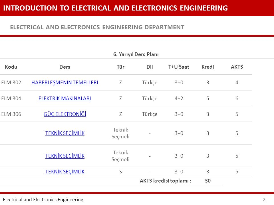 INTRODUCTION TO ELECTRICAL AND ELECTRONICS ENGINEERING ELECTRICAL AND ELECTRONICS ENGINEERING DEPARTMENT 9 Electrical and Electronics Engineering 7.