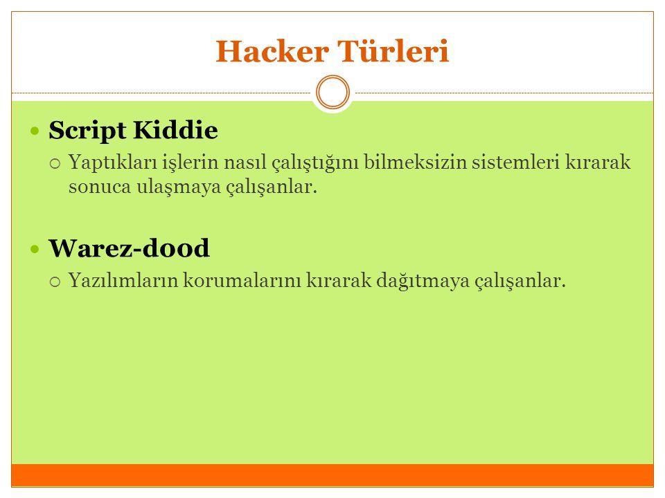 Hacker Türleri Script Kiddie  Yaptıkları işlerin nasıl çalıştığını bilmeksizin sistemleri kırarak sonuca ulaşmaya çalışanlar.