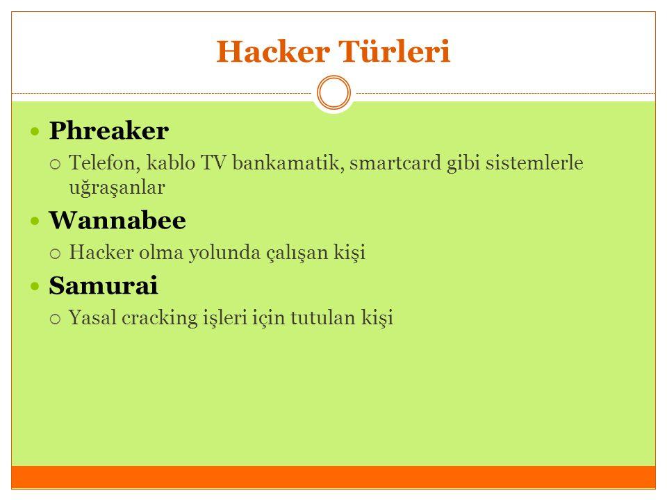 Hacker Türleri Phreaker  Telefon, kablo TV bankamatik, smartcard gibi sistemlerle uğraşanlar Wannabee  Hacker olma yolunda çalışan kişi Samurai  Yasal cracking işleri için tutulan kişi