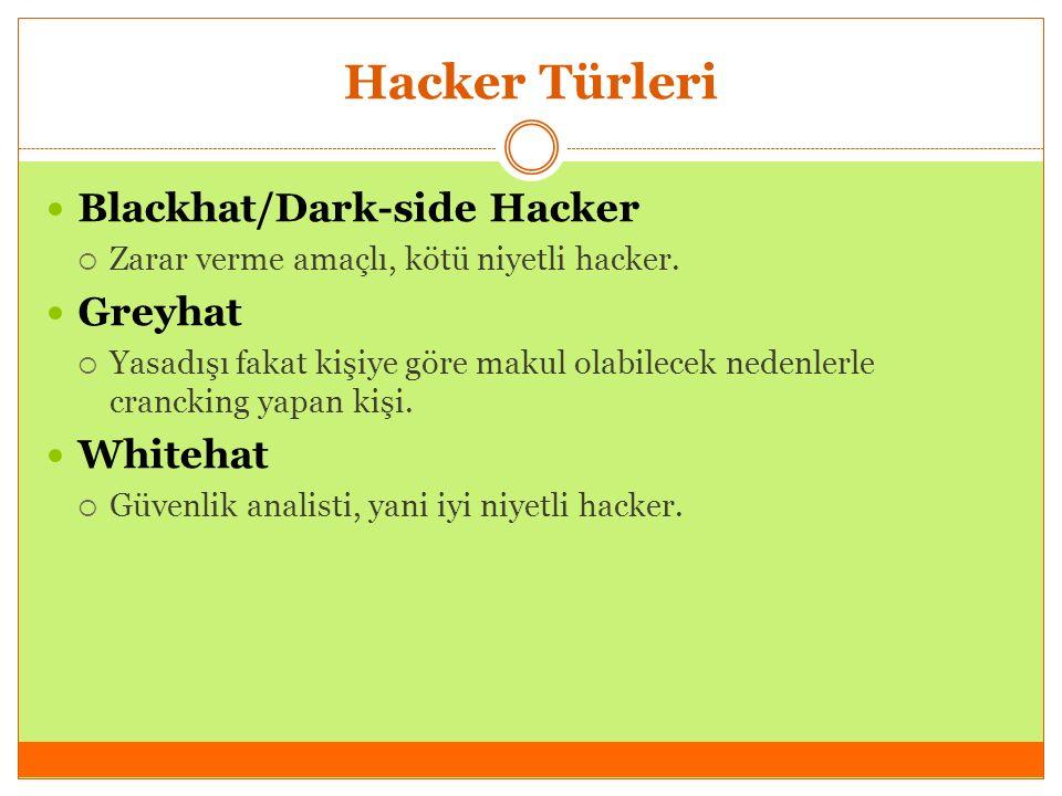 Hacker Türleri Blackhat/Dark-side Hacker  Zarar verme amaçlı, kötü niyetli hacker.