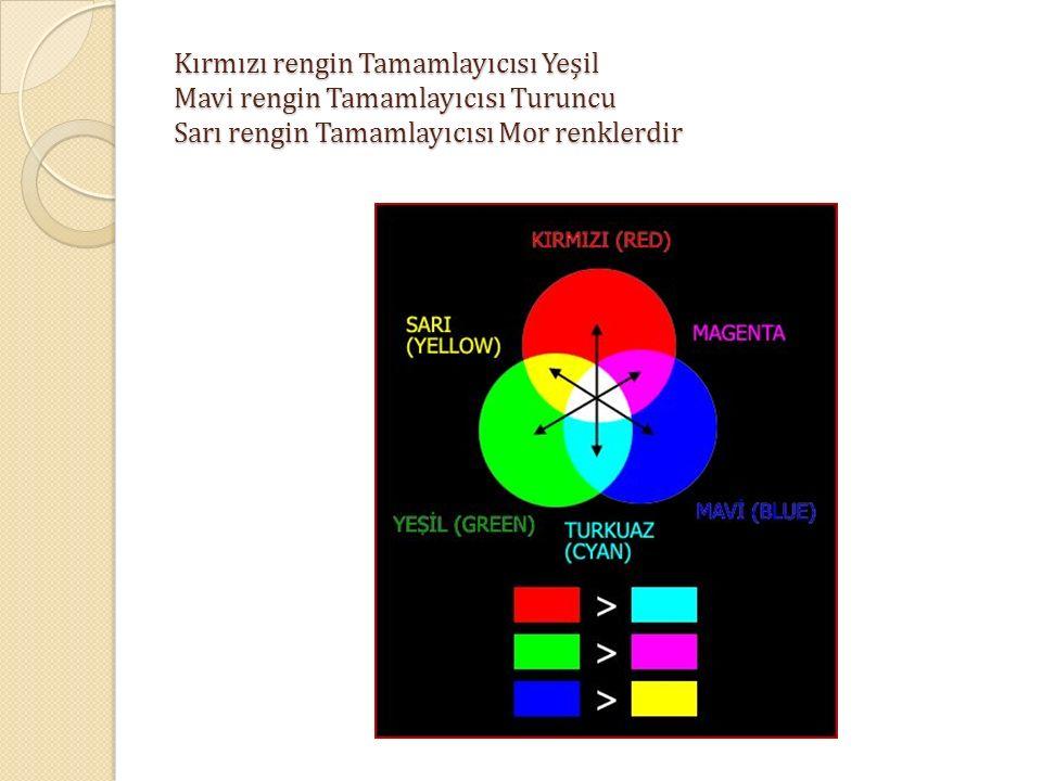 Kırmızı rengin Tamamlayıcısı Yeşil Mavi rengin Tamamlayıcısı Turuncu Sarı rengin Tamamlayıcısı Mor renklerdir