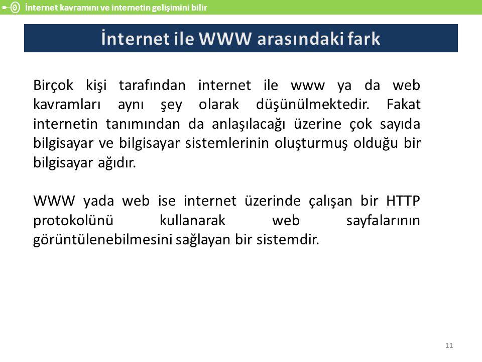 İnternet kavramını ve internetin gelişimini bilir 11 Birçok kişi tarafından internet ile www ya da web kavramları aynı şey olarak düşünülmektedir. Fak