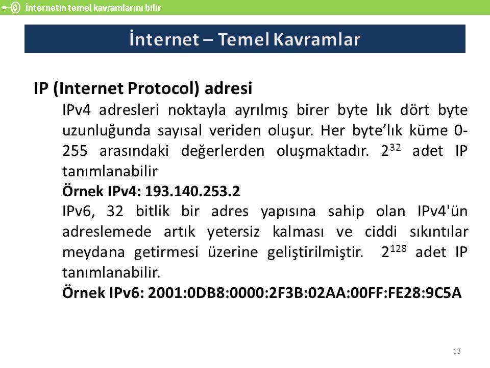 İnternetin temel kavramlarını bilir 13 IP (Internet Protocol) adresi IPv4 adresleri noktayla ayrılmış birer byte lık dört byte uzunluğunda sayısal veriden oluşur.