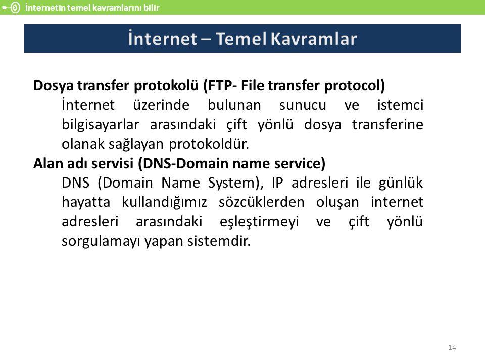 İnternetin temel kavramlarını bilir 14 Dosya transfer protokolü (FTP- File transfer protocol) İnternet üzerinde bulunan sunucu ve istemci bilgisayarlar arasındaki çift yönlü dosya transferine olanak sağlayan protokoldür.