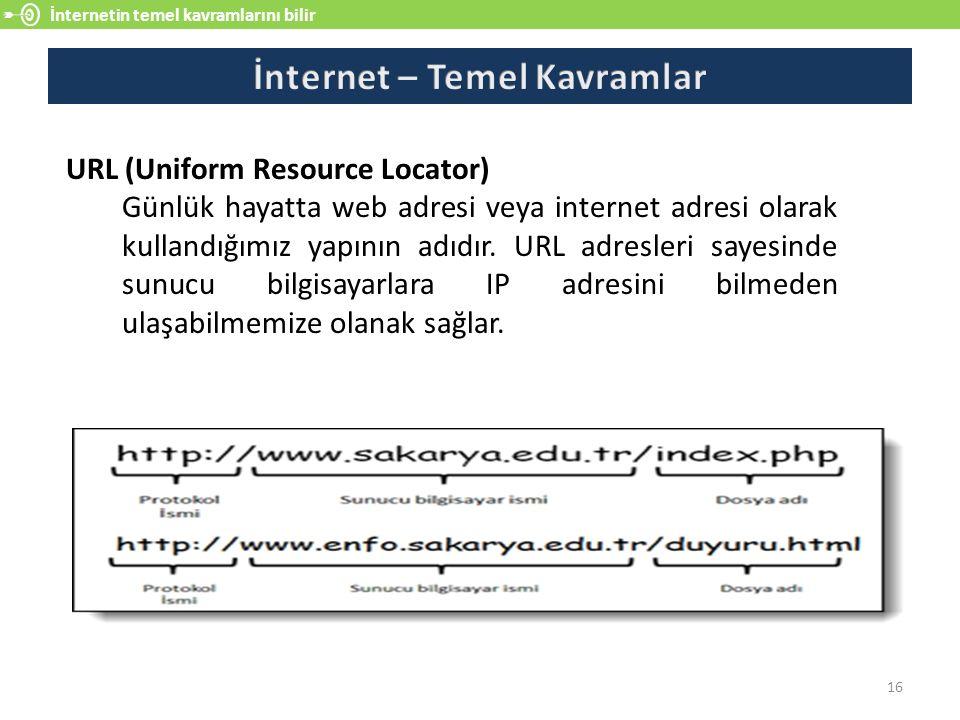 İnternetin temel kavramlarını bilir 16 URL (Uniform Resource Locator) Günlük hayatta web adresi veya internet adresi olarak kullandığımız yapının adıd