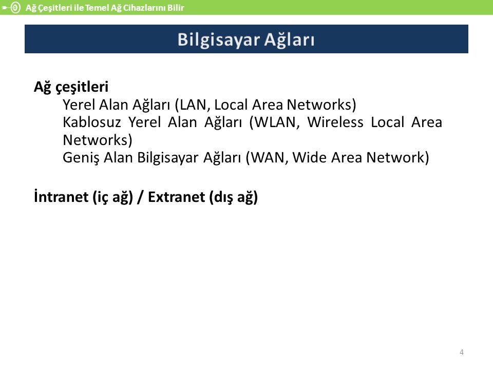 Ağ Çeşitleri ile Temel Ağ Cihazlarını Bilir 4 Ağ çeşitleri Yerel Alan Ağları (LAN, Local Area Networks) Kablosuz Yerel Alan Ağları (WLAN, Wireless Local Area Networks) Geniş Alan Bilgisayar Ağları (WAN, Wide Area Network) İntranet (iç ağ) / Extranet (dış ağ)