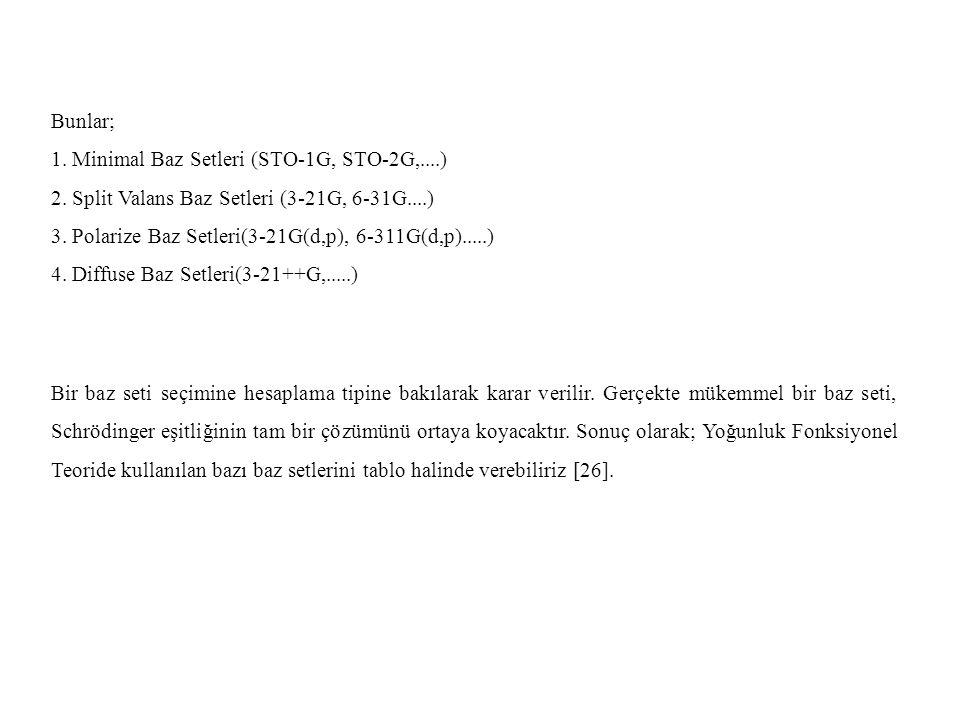 Bunlar; 1. Minimal Baz Setleri (STO-1G, STO-2G,....) 2. Split Valans Baz Setleri (3-21G, 6-31G....) 3. Polarize Baz Setleri(3-21G(d,p), 6-311G(d,p)...