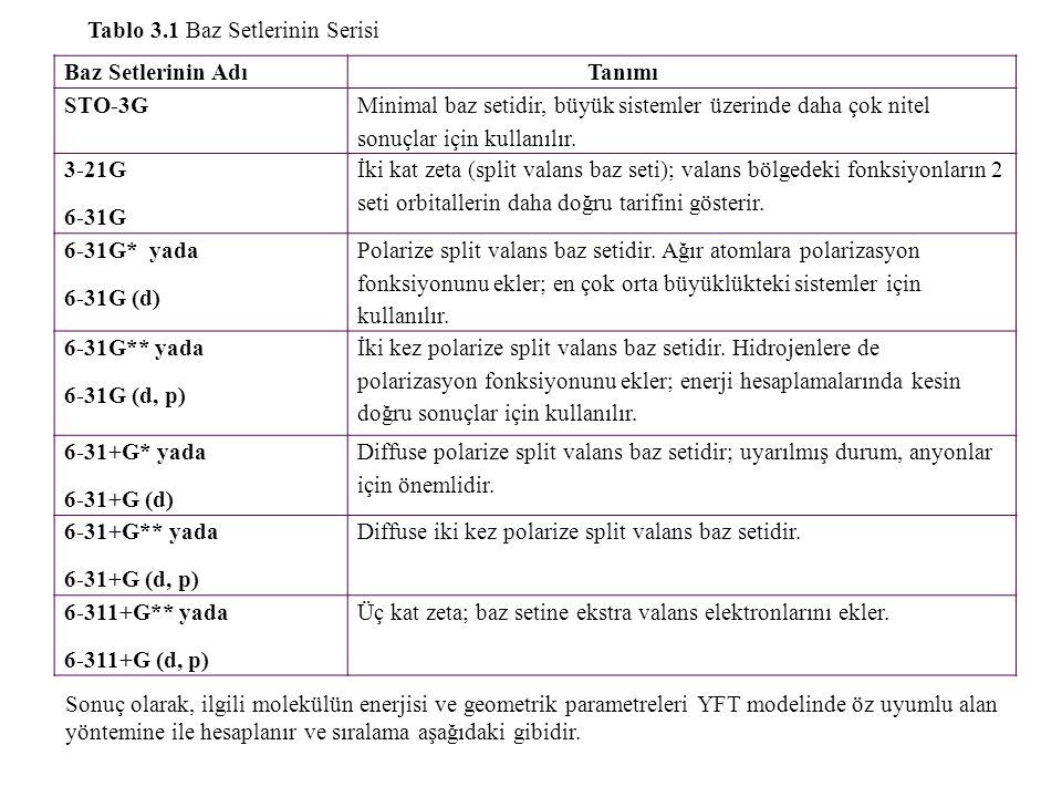 Tablo 3.1 Baz Setlerinin Serisi Baz Setlerinin Adı Tanımı STO-3G Minimal baz setidir, büyük sistemler üzerinde daha çok nitel sonuçlar için kullanılır.