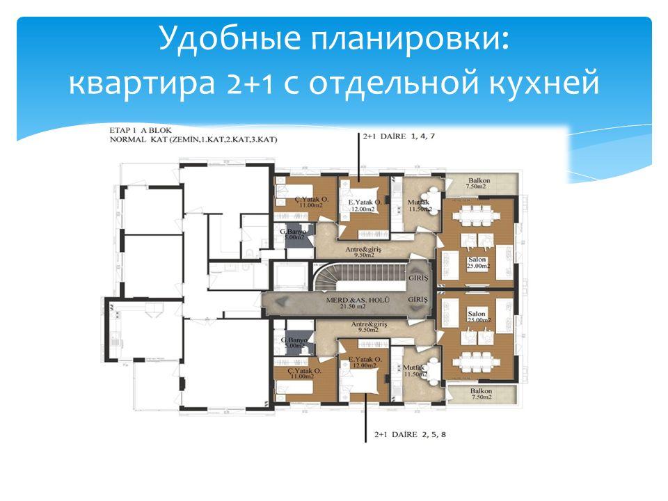 Удобные планировки: квартира 2+1 с отдельной кухней
