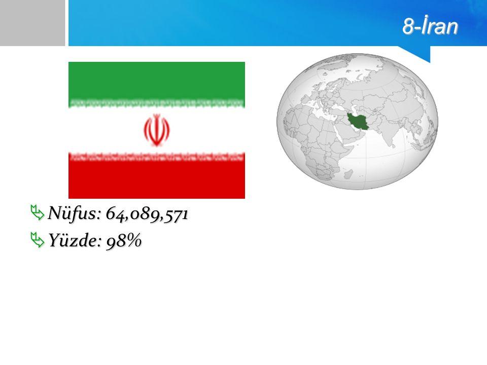 8-İran  Nüfus: 64,089,571  Yüzde: 98%