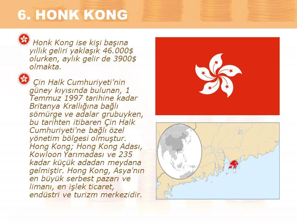 6. HONK KONG Honk Kong ise kişi başına yıllık geliri yaklaşık 46.000$ olurken, aylık gelir de 3900$ olmakta. Çin Halk Cumhuriyeti'nin güney kıyısında