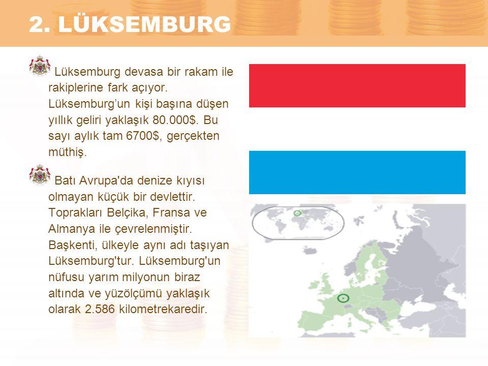 2. LÜKSEMBURG Lüksemburg devasa bir rakam ile rakiplerine fark açıyor. Lüksemburg'un kişi başına düşen yıllık geliri yaklaşık 80.000$. Bu sayı aylık t