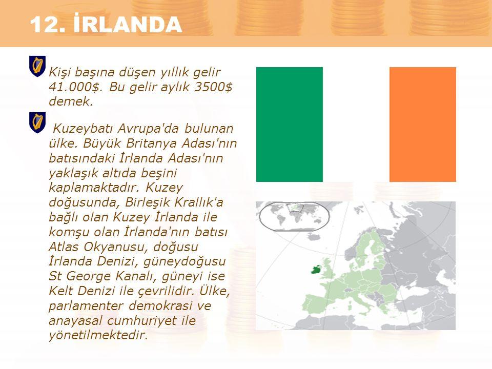 12. İRLANDA Kişi başına düşen yıllık gelir 41.000$. Bu gelir aylık 3500$ demek. Kuzeybatı Avrupa'da bulunan ülke. Büyük Britanya Adası'nın batısındaki