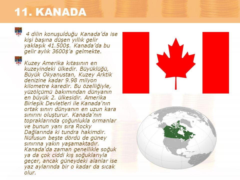 11. KANADA 4 dilin konuşulduğu Kanada'da ise kişi başına düşen yıllık gelir yaklaşık 41.500$. Kanada'da bu gelir aylık 3600$'a gelmekte. Kuzey Amerika