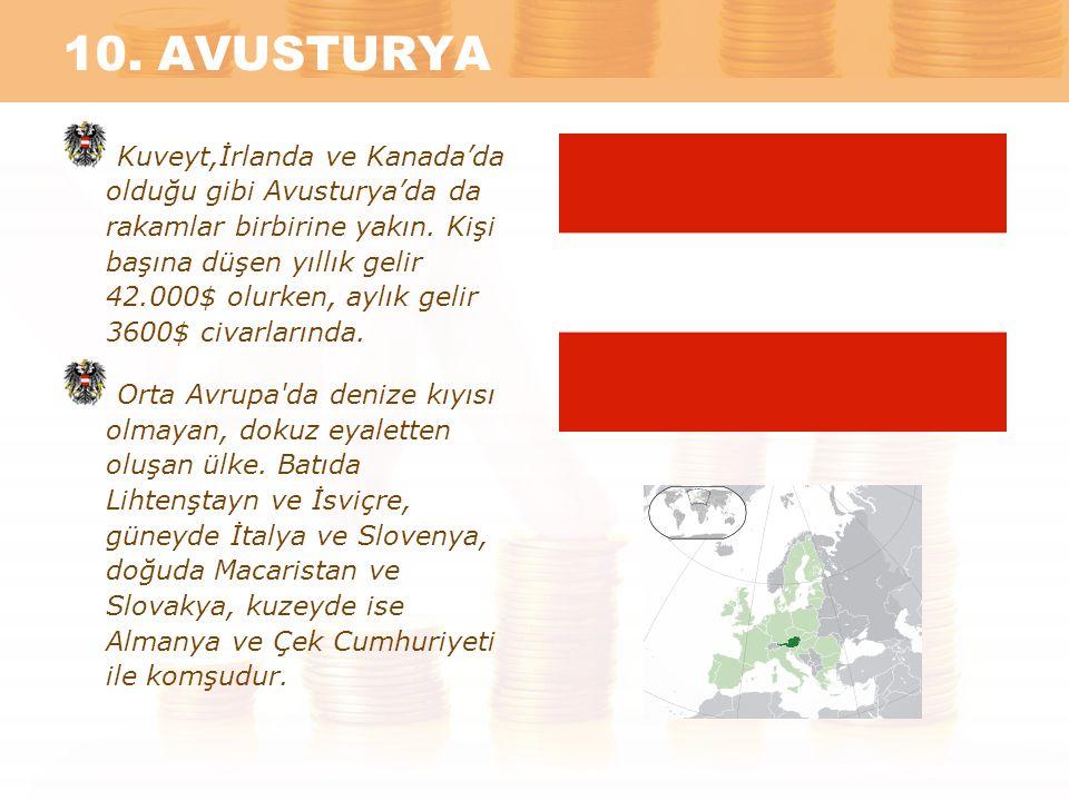 10. AVUSTURYA Kuveyt,İrlanda ve Kanada'da olduğu gibi Avusturya'da da rakamlar birbirine yakın. Kişi başına düşen yıllık gelir 42.000$ olurken, aylık