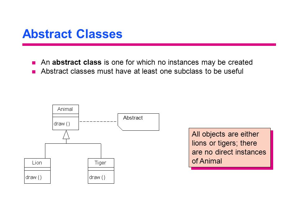 Abstract Classes An abstract class is one for which no instances may be created Abstract classes must have at least one subclass to be useful All objects are either lions or tigers; there are no direct instances of Animal Abstract