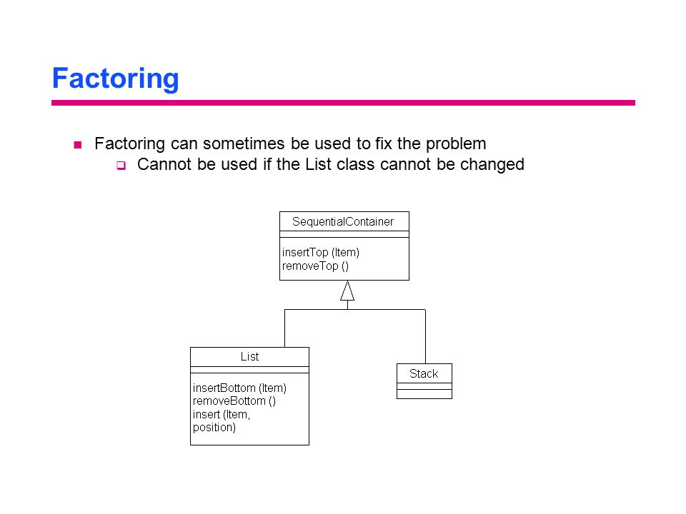 Factoring Factoring can sometimes be used to fix the problem  Cannot be used if the List class cannot be changed