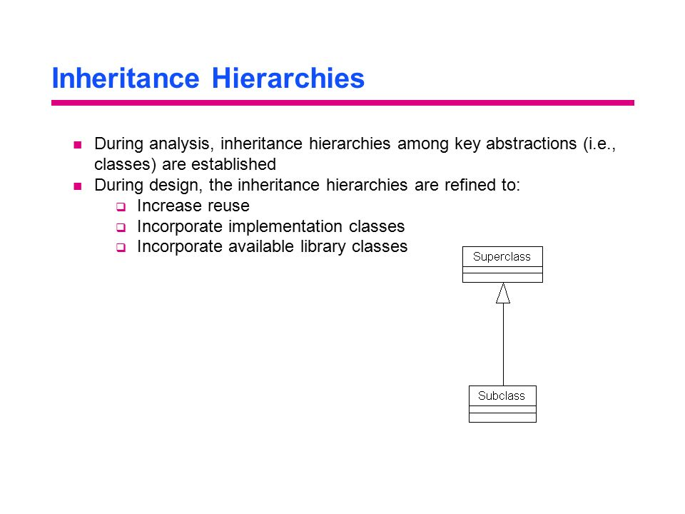Inheritance Hierarchies During analysis, inheritance hierarchies among key abstractions (i.e., classes) are established During design, the inheritance hierarchies are refined to:  Increase reuse  Incorporate implementation classes  Incorporate available library classes